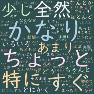 wordcloud-adverb